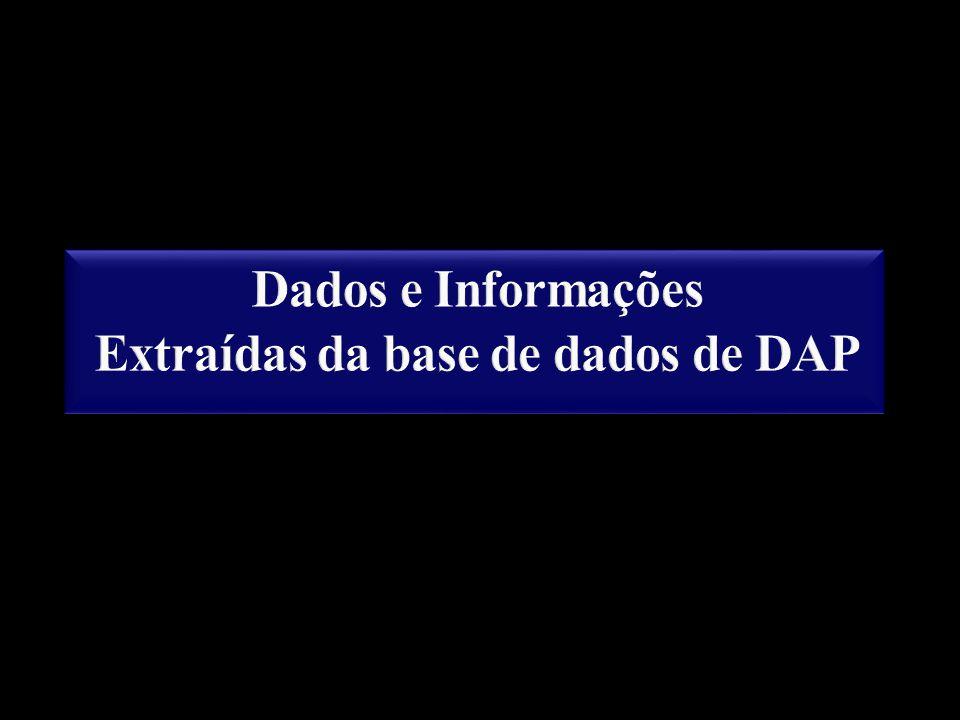 Extraídas da base de dados de DAP