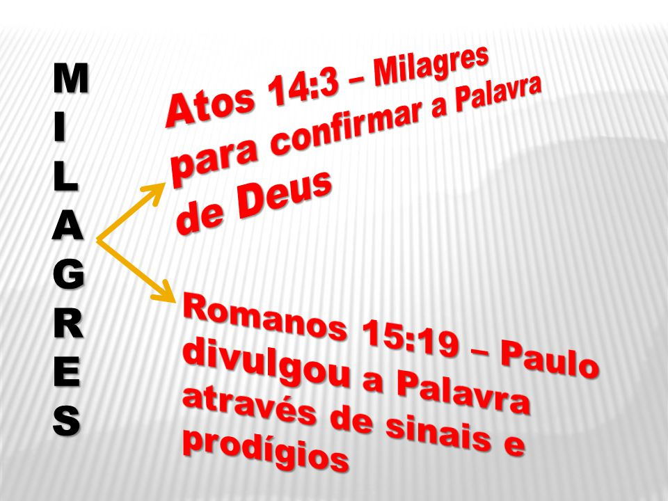 M I L A G R E S Atos 14:3 – Milagres para confirmar a Palavra de Deus