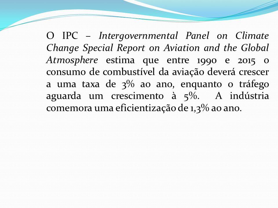 O IPC – Intergovernmental Panel on Climate Change Special Report on Aviation and the Global Atmosphere estima que entre 1990 e 2015 o consumo de combustível da aviação deverá crescer a uma taxa de 3% ao ano, enquanto o tráfego aguarda um crescimento à 5%.