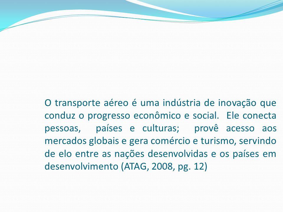 O transporte aéreo é uma indústria de inovação que conduz o progresso econômico e social.