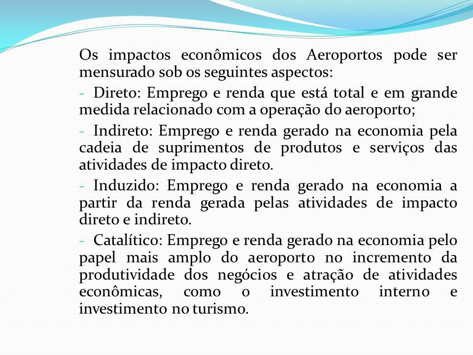 Os impactos econômicos dos Aeroportos pode ser mensurado sob os seguintes aspectos: