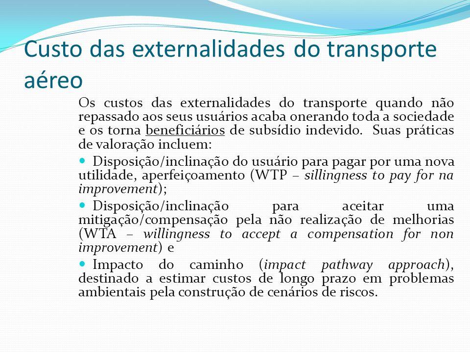 Custo das externalidades do transporte aéreo