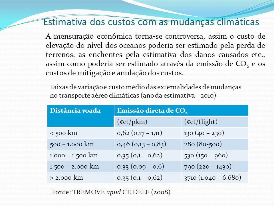 Estimativa dos custos com as mudanças climáticas