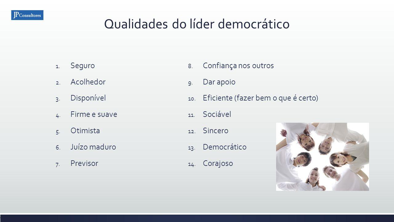 Qualidades do líder democrático