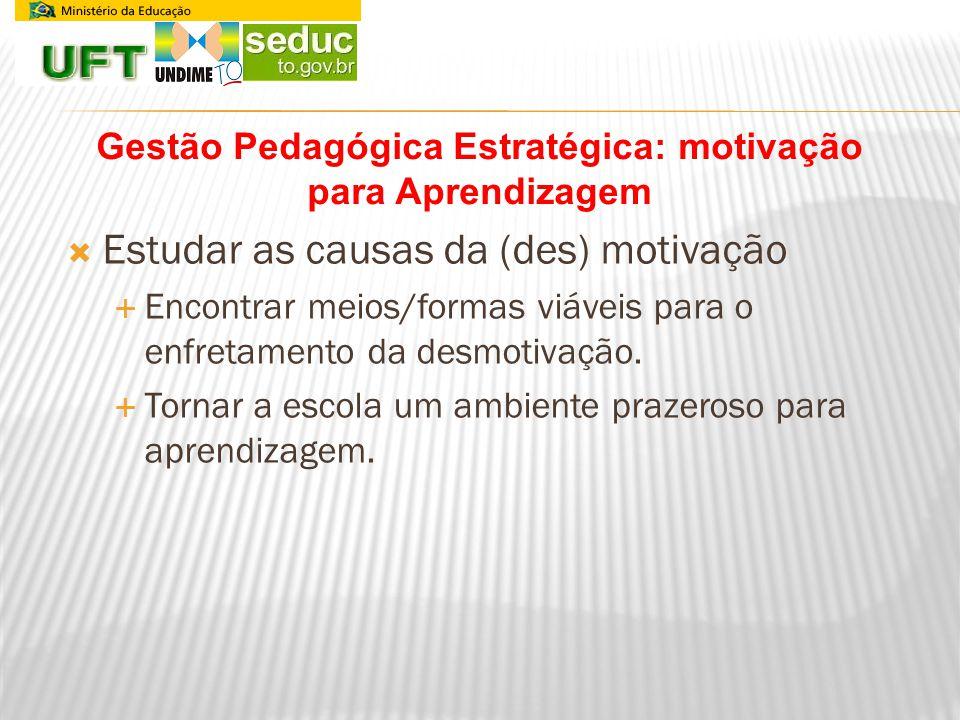 Gestão Pedagógica Estratégica: motivação para Aprendizagem