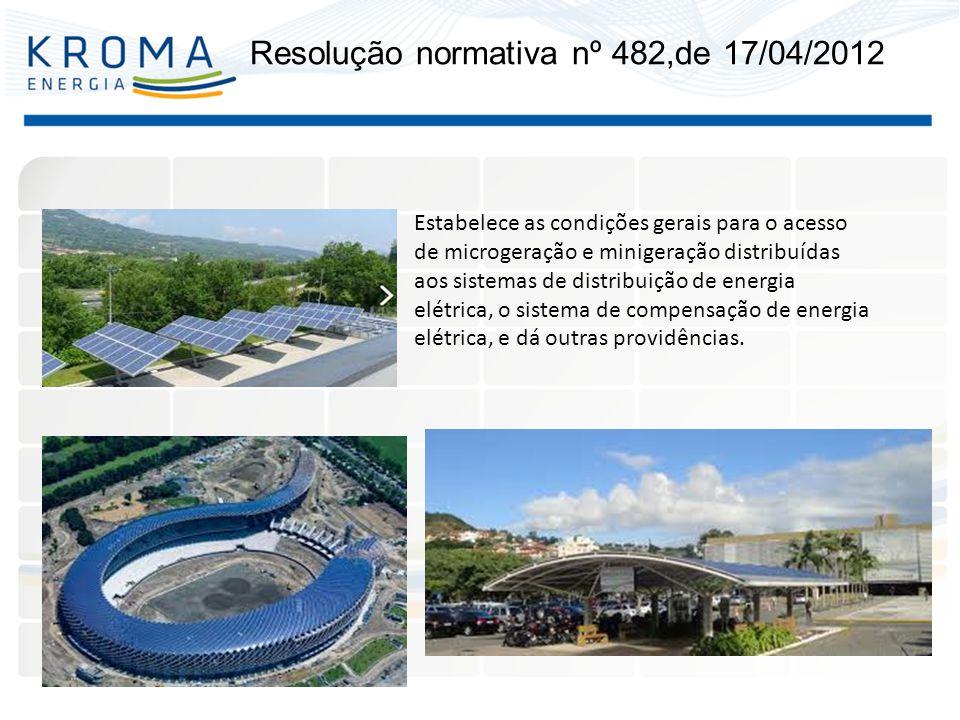 Resolução normativa nº 482,de 17/04/2012