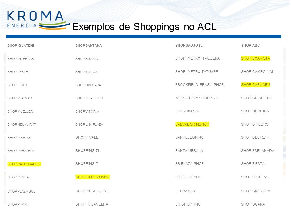 Exemplos de Shoppings no ACL