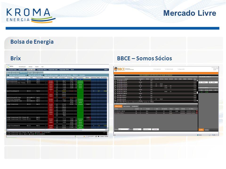 Mercado Livre Bolsa de Energia Brix BBCE – Somos Sócios