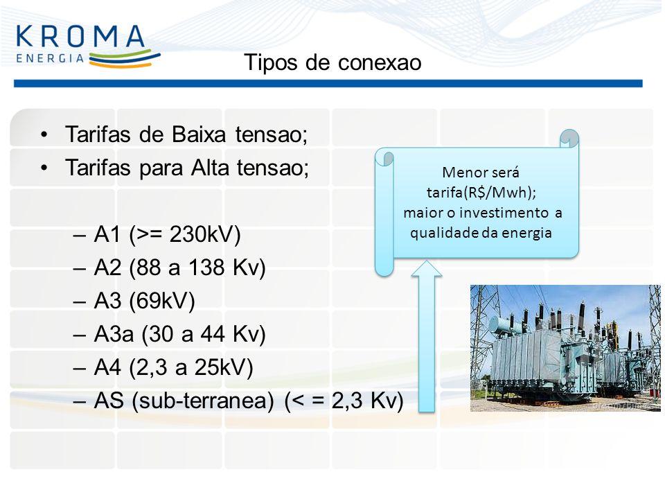 Tarifas de Baixa tensao; Tarifas para Alta tensao; A1 (>= 230kV)