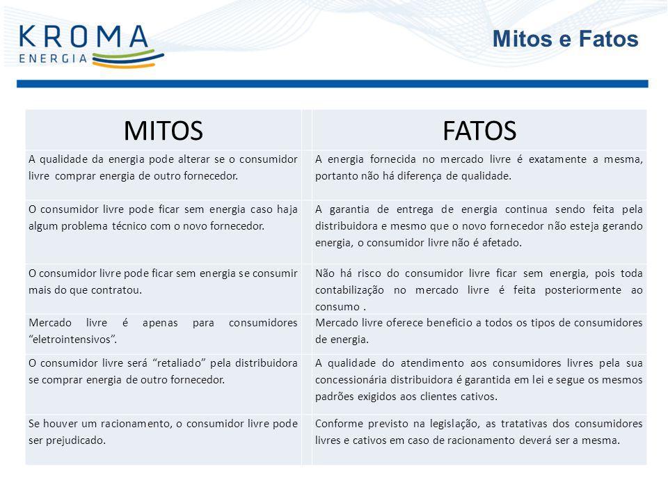 MITOS FATOS Mitos e Fatos
