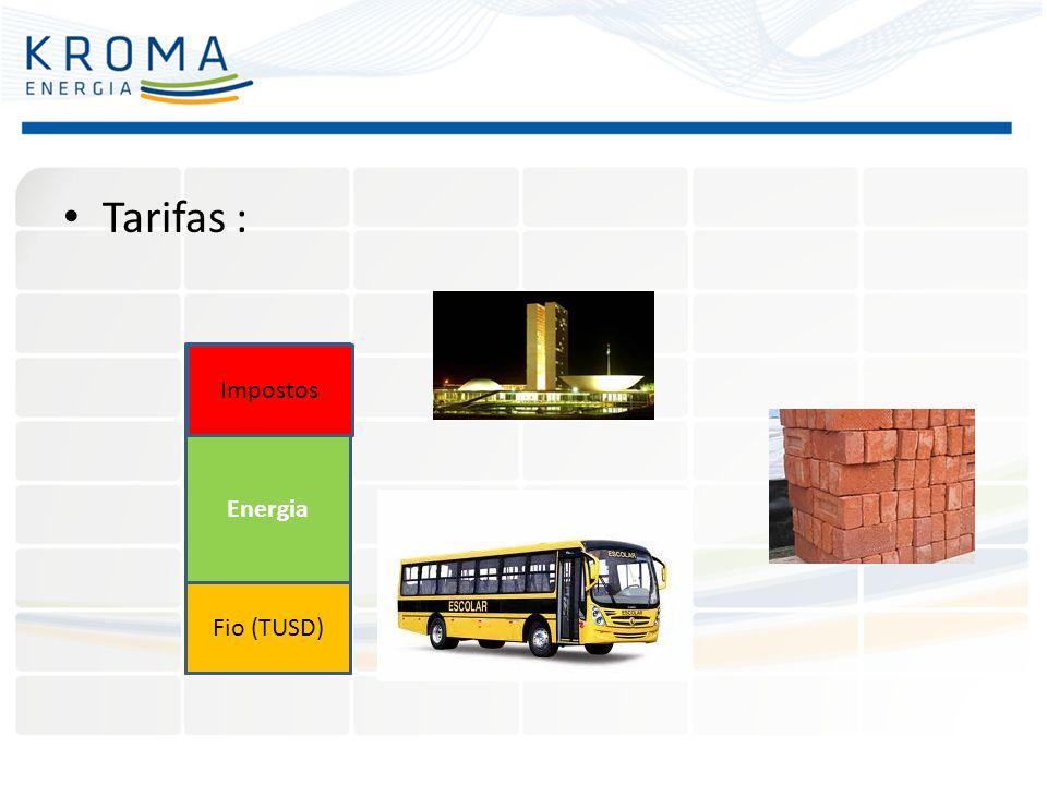 Tarifas : Impostos Energia Fio (TUSD)