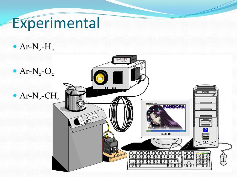 Experimental Ar-N2-H2 Ar-N2-O2 Ar-N2-CH4