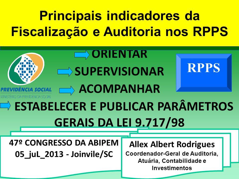 Principais indicadores da Fiscalização e Auditoria nos RPPS