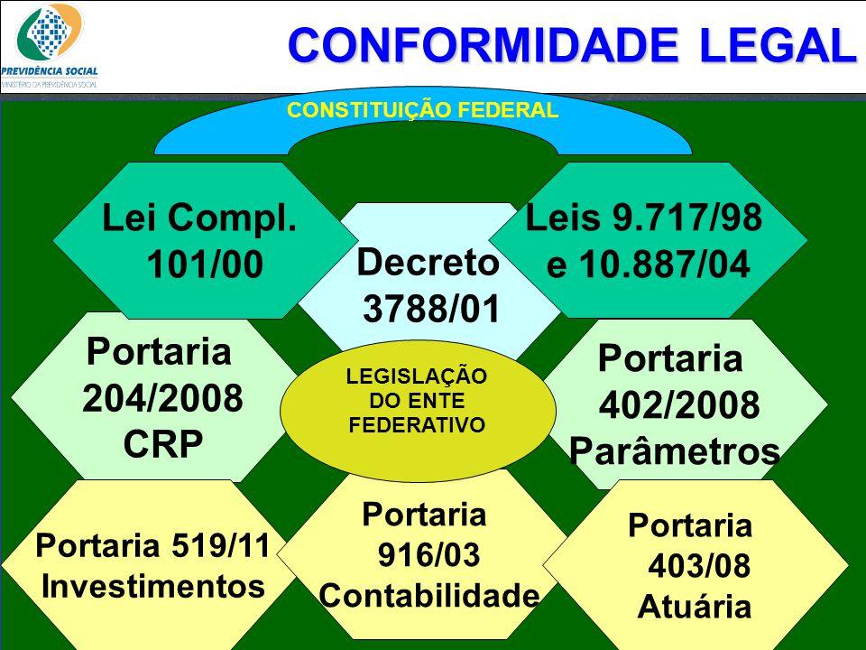 CONFORMIDADE LEGAL Lei Compl. 101/00 Leis 9.717/98 e 10.887/04 Decreto
