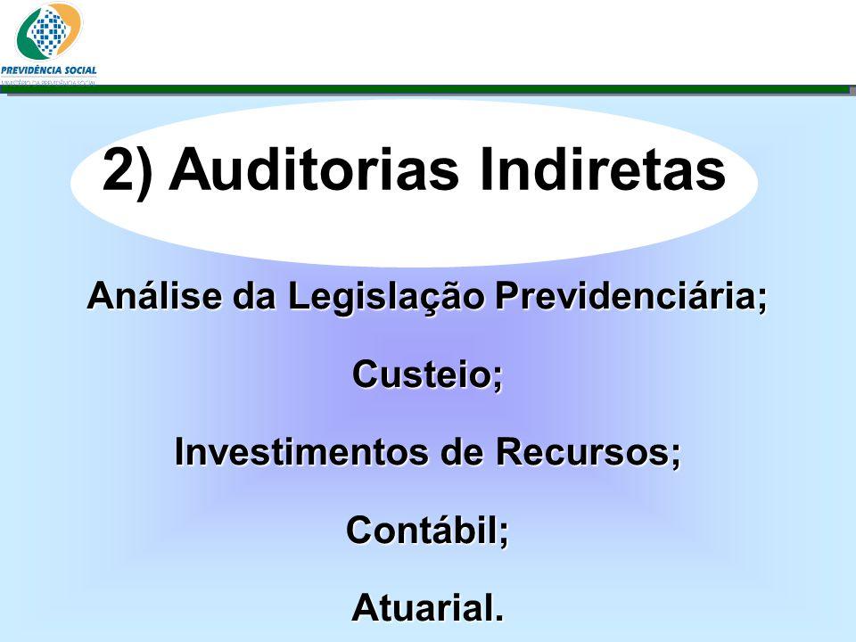 Análise da Legislação Previdenciária; Investimentos de Recursos;