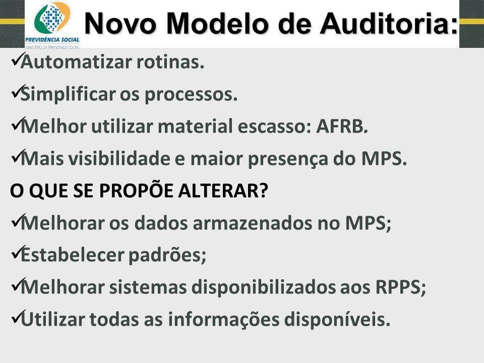 Novo Modelo de Auditoria: