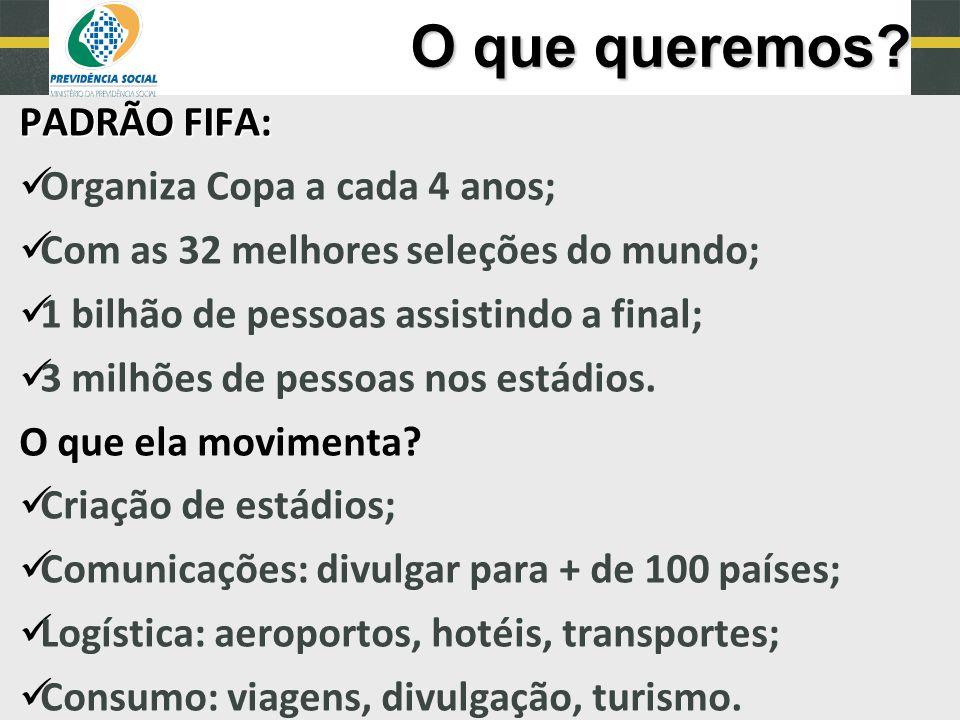 O que queremos PADRÃO FIFA: Organiza Copa a cada 4 anos;