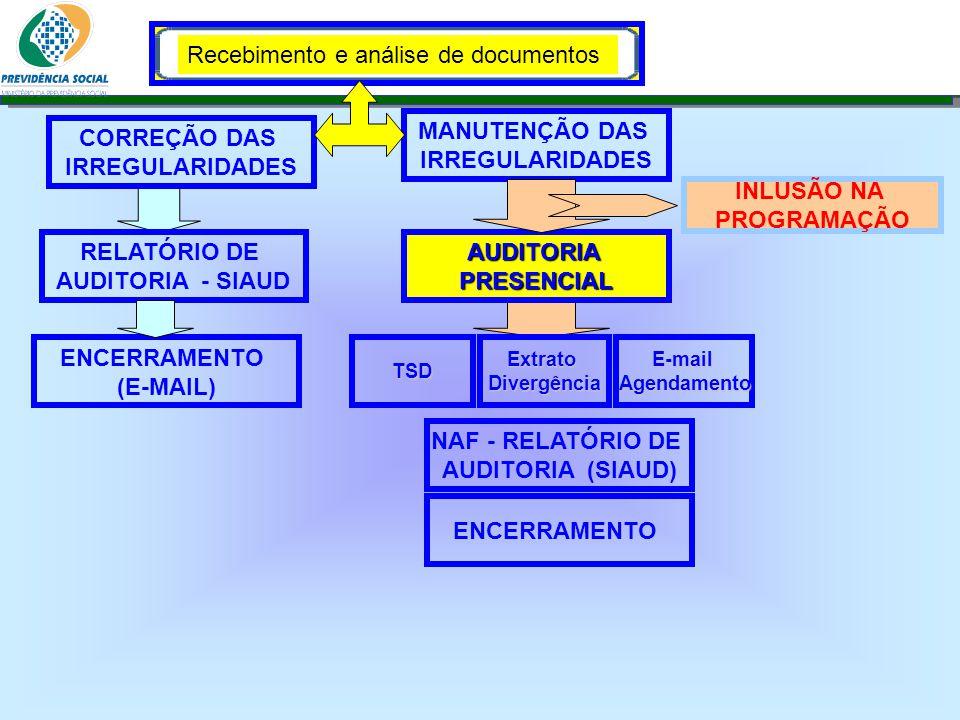 Recebimento e análise de documentos