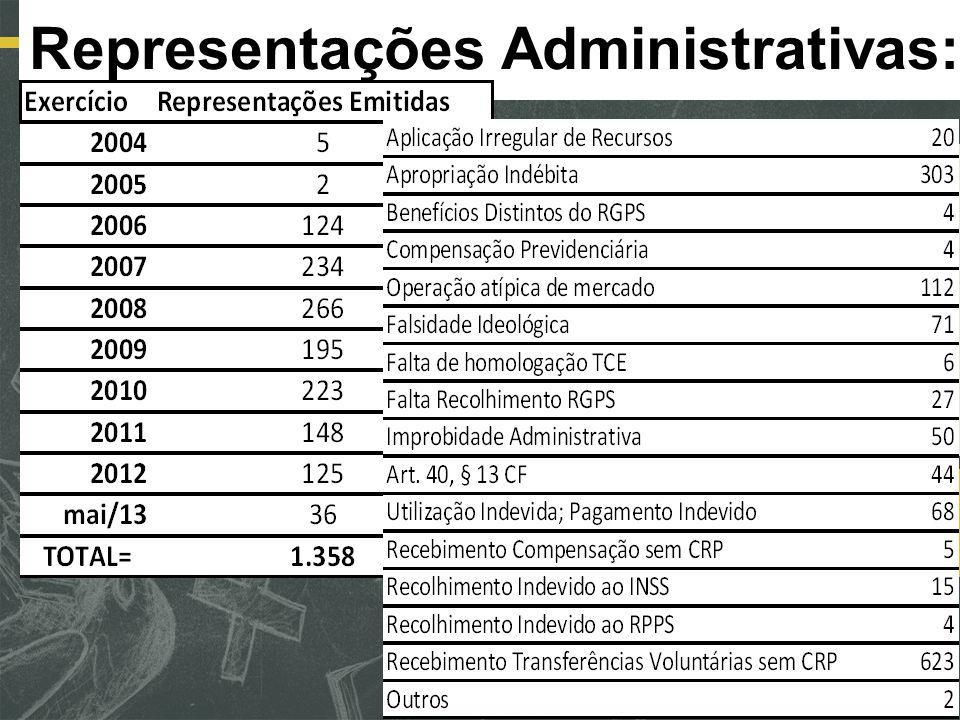 Representações Administrativas: