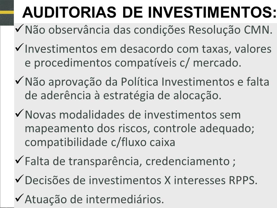 AUDITORIAS DE INVESTIMENTOS: