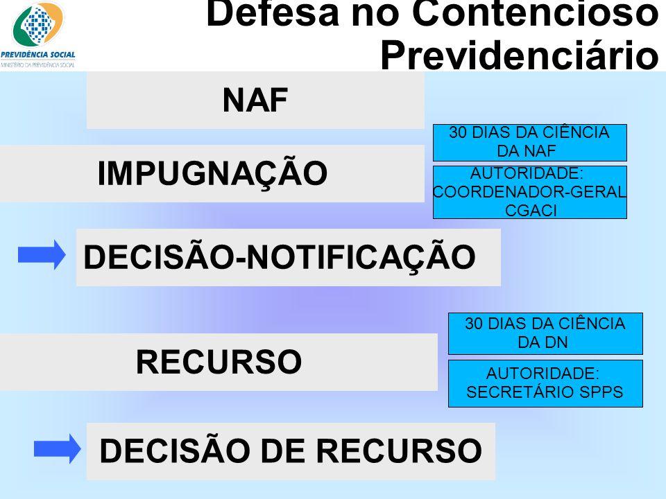 Defesa no Contencioso Previdenciário NAF IMPUGNAÇÃO