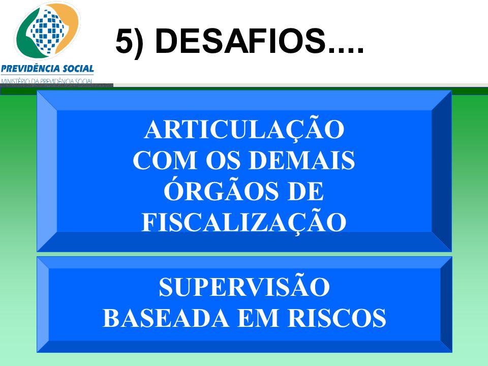 ÓRGÃOS DE FISCALIZAÇÃO