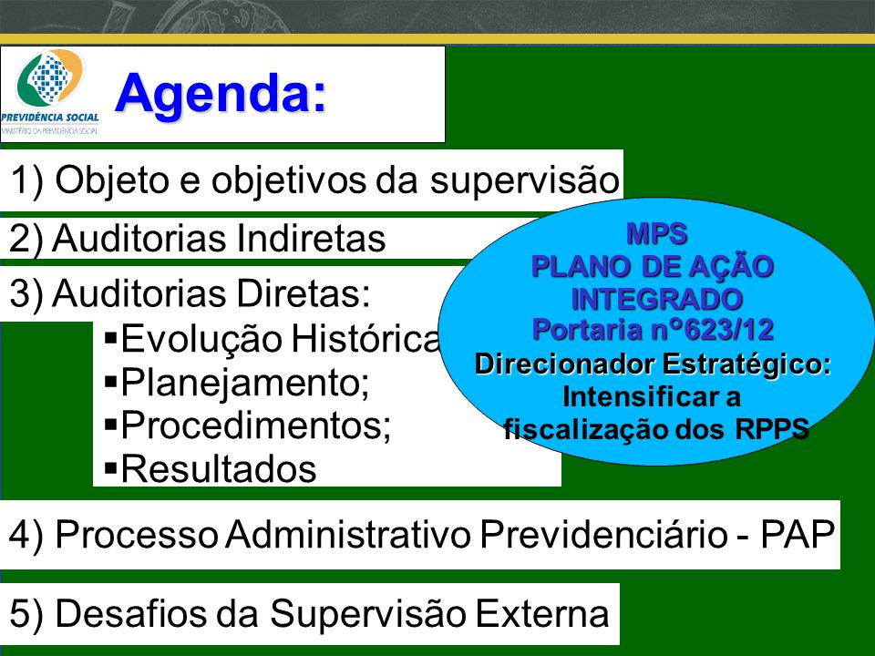 INTEGRADO Portaria n°623/12 Direcionador Estratégico: Intensificar a