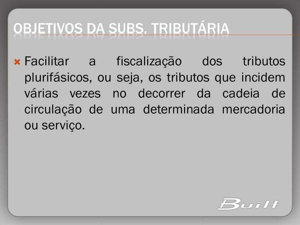 Objetivos da Subs. Tributária