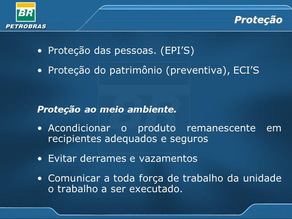 Proteção das pessoas. (EPI'S)