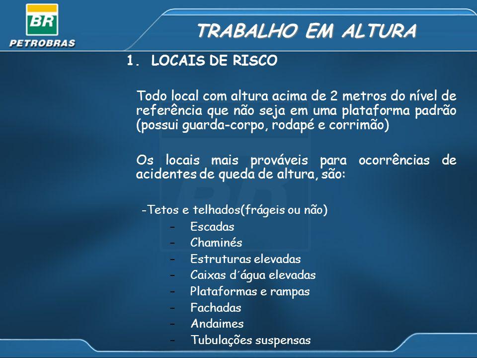 TRABALHO EM ALTURA 1. LOCAIS DE RISCO