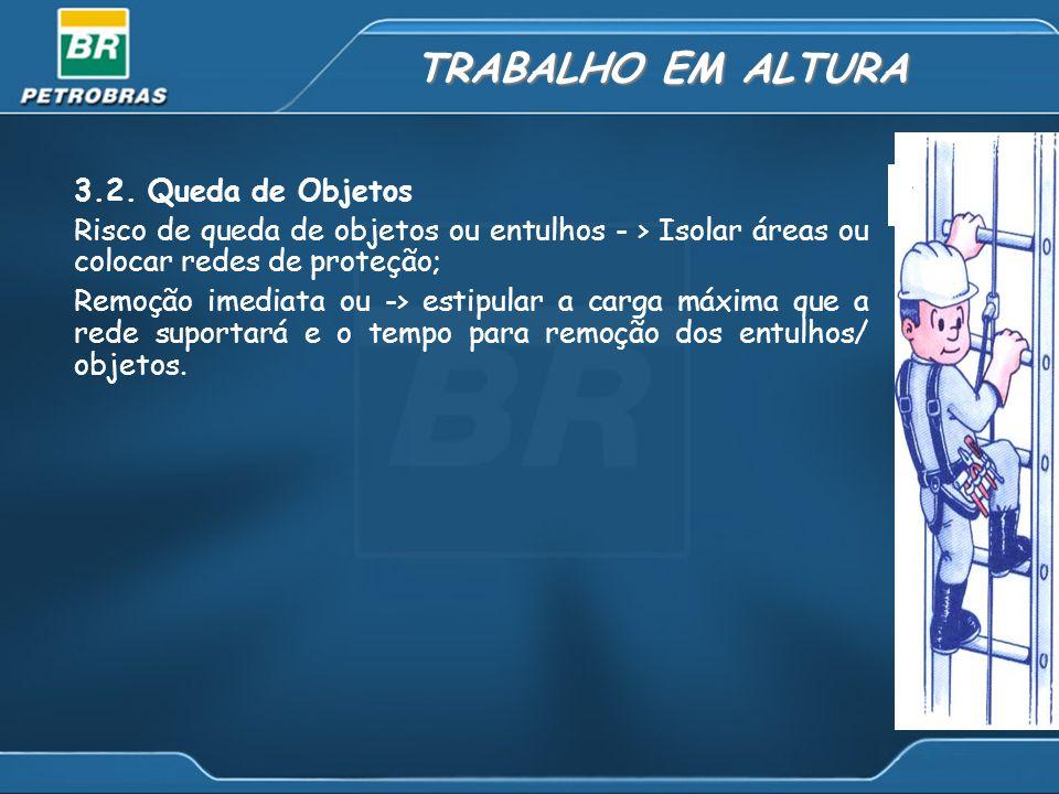 TRABALHO EM ALTURA 3.2. Queda de Objetos