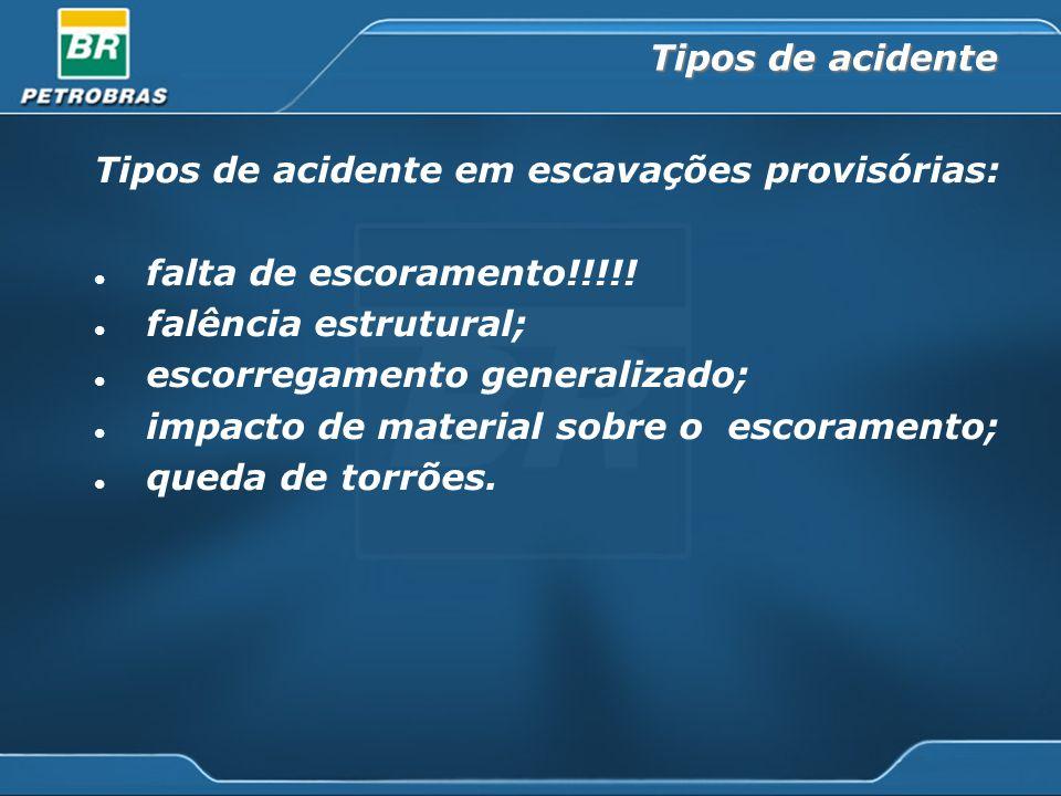 Tipos de acidente Tipos de acidente em escavações provisórias: falta de escoramento!!!!! falência estrutural;