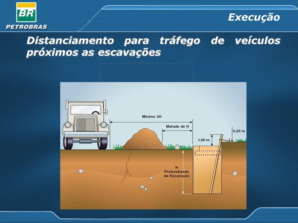 Distanciamento para tráfego de veículos próximos as escavações