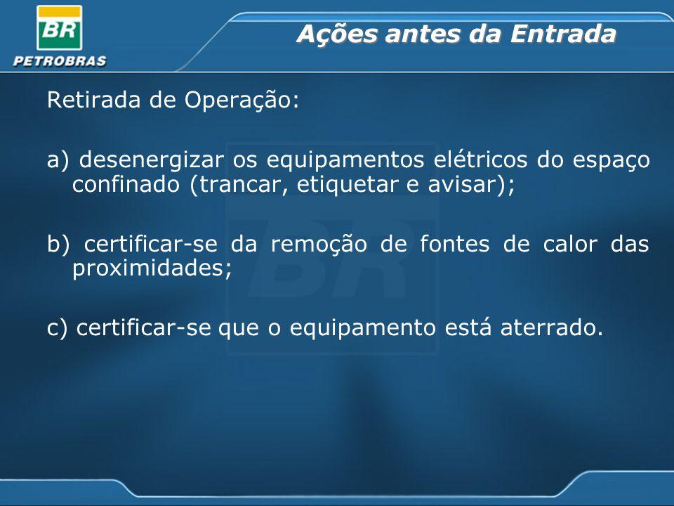 Ações antes da Entrada Retirada de Operação: