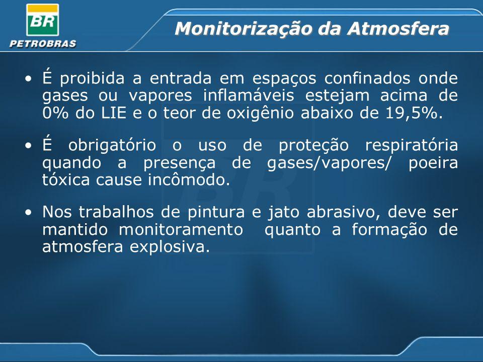 Monitorização da Atmosfera