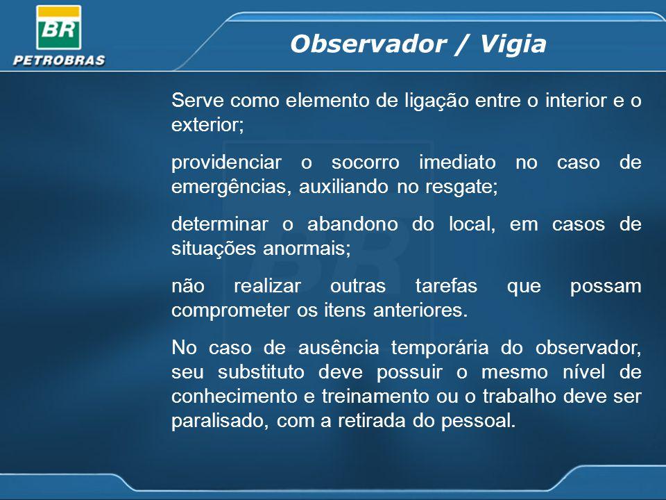 Observador / Vigia Serve como elemento de ligação entre o interior e o exterior;