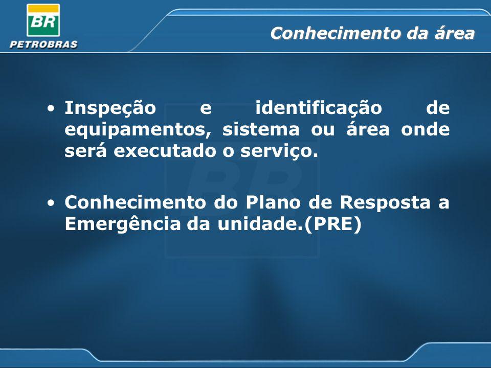 Conhecimento do Plano de Resposta a Emergência da unidade.(PRE)