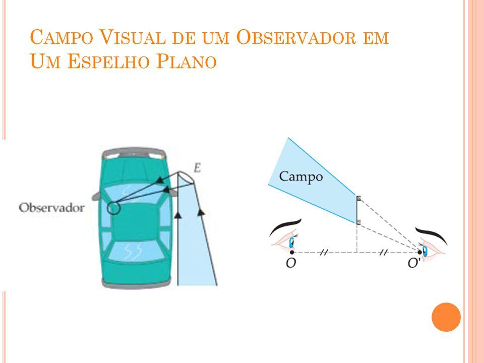 Campo Visual de um Observador em Um Espelho Plano