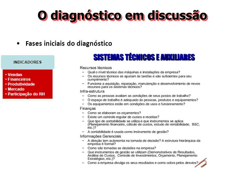 O diagnóstico em discussão