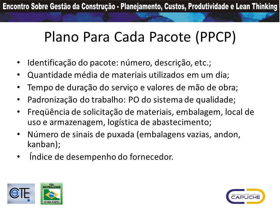 Plano Para Cada Pacote (PPCP)