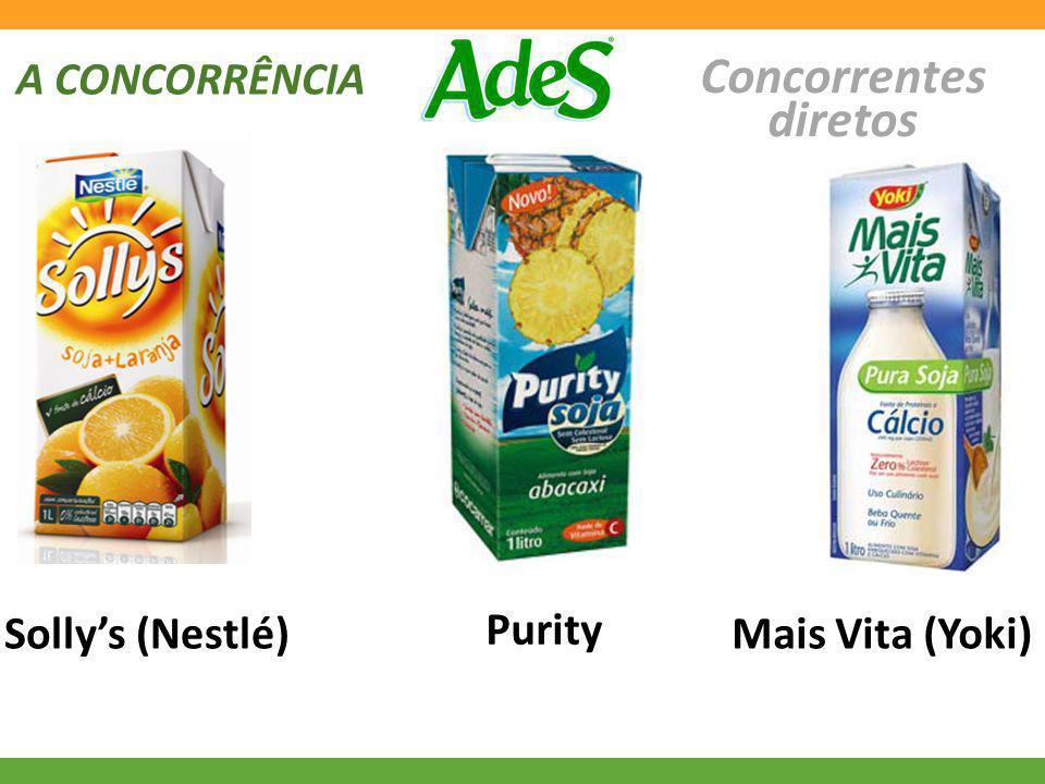 Concorrentes diretos A CONCORRÊNCIA Solly's (Nestlé) Purity