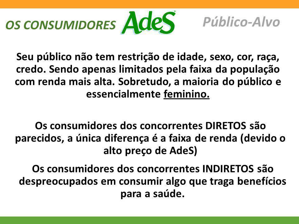 Público-Alvo OS CONSUMIDORES