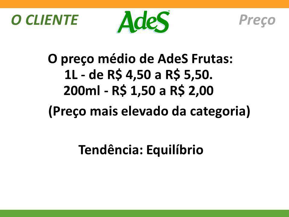 O CLIENTE Preço O preço médio de AdeS Frutas: