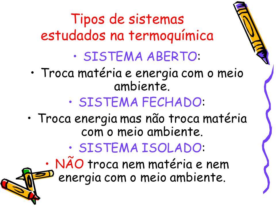 Tipos de sistemas estudados na termoquímica
