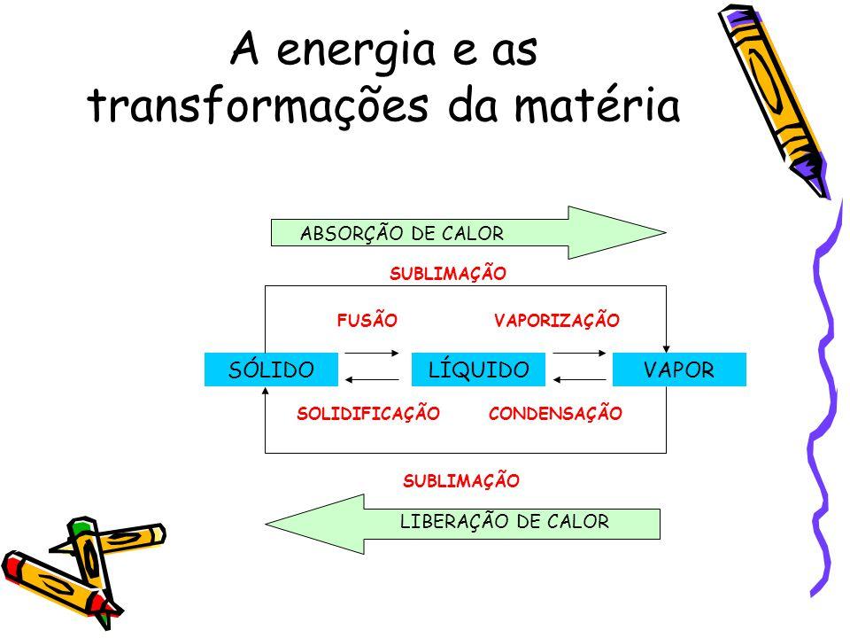A energia e as transformações da matéria