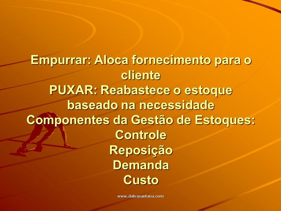 Empurrar: Aloca fornecimento para o cliente PUXAR: Reabastece o estoque baseado na necessidade Componentes da Gestão de Estoques: Controle Reposição Demanda Custo