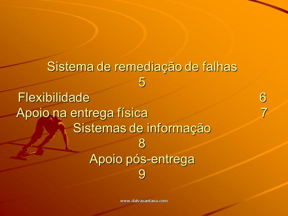 Sistema de remediação de falhas 5 Flexibilidade 6 Apoio na entrega física 7 Sistemas de informação 8 Apoio pós-entrega 9