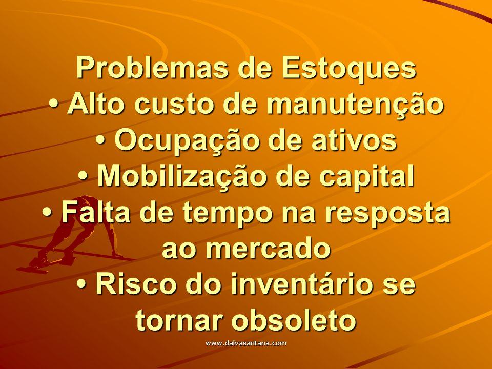 Problemas de Estoques • Alto custo de manutenção • Ocupação de ativos • Mobilização de capital • Falta de tempo na resposta ao mercado • Risco do inventário se tornar obsoleto