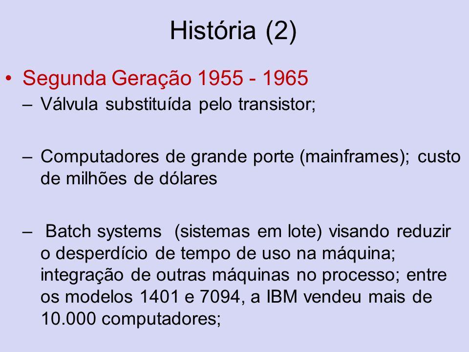 História (2) Segunda Geração 1955 - 1965