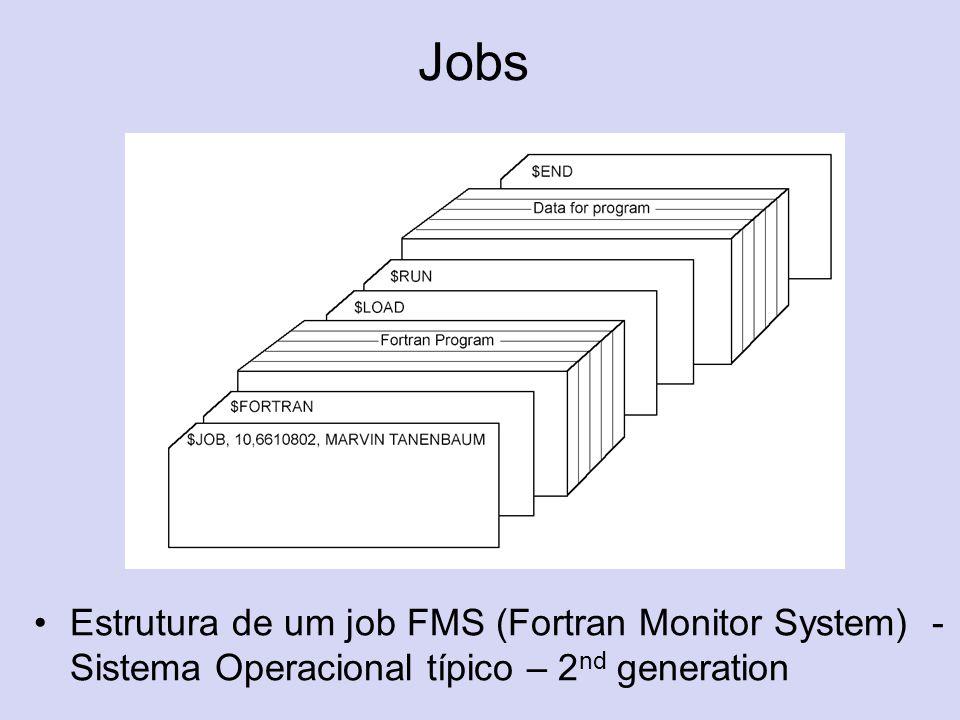 Jobs Estrutura de um job FMS (Fortran Monitor System) - Sistema Operacional típico – 2nd generation.